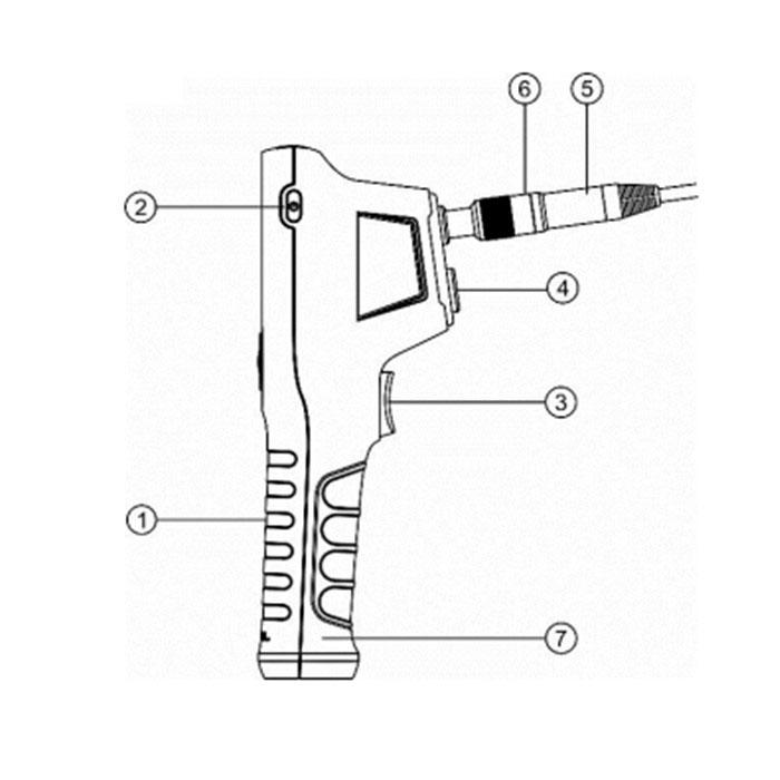 Các nút và khớp nối được hiển thị trên thiết bị: Thân máy Camera kỹ thuật số:  1) Tay cầm thiết bị được thiết kế có mút cho tay cầm không bị đau khi sử dụng máy  2) Nút ngồn để bật tắt thiết bị.  3) Nút chụp hình, quay và kết thúc video, thoát ra màn hình chụp ảnh trực tiếp.  4) Đèn flash tăng cường độ sáng cho môi trường ánh sáng yếu.  5) Cáp và đầu ghi hình cho phép xem hình ảnh và video.  6) Đầu kết nối giữa thiết bị MV480 với cáp và đầu ghi hình.  7) Ngăn chứa pin.
