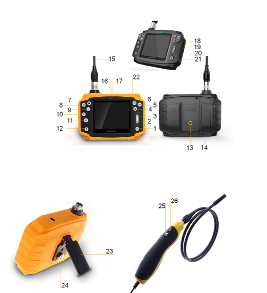 The buttons are displayed on the machine Industrial quality borescope: 1. Power on/off 2. Down 3.Up 4.Setting 5.Ok 6.Preview/Playback 7.Video Recording 8. Photo Taking 9.LED 10.Zoom 11.Image 12.Flashlight 13.Tripod mount 14.Battery cover screw 15.Probe 16.Status light 17.Charging light 18.Micro SD Card 19.TV out 20.USB 21.Reset 23.Fixed bracket 24. Fixing screws 25.Front/Side view switch button 26.LED light