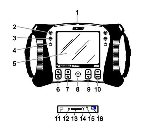 Máy nội soi công nghiệp rõ nét là dụng cụ có thể điều khiển từ xa để kiểm tra các nơi hạn hẹp, chật chội,.... thông qua các hình ảnh, video truyền đến cho chúng ta. Màn hình được thiết kế dễ cho người sử dụng, ta có thể sử dụng bằng tay nào cũng được thuận tiện. Mang lại sự linh hoạt tối đa cho bạn Giới thiệu sơ lược về thiết bị nội soi công nghiệp rõ nét Extech dòng HDV620: ⌈Màn hình máy nội soi⌉: Được tích hợp màn hình LCD TFT 5.7''inch với độ phân giải 640x480pixel ⌈Năng lượng⌉: Bộ phận pin Li - Polymer có thể sạc lại với 3.7V, và khả năng sử dụng để kiểm tra lên đến 4 giờ hoạt động hoặc có thể cao hơn nếu không sử dụng quá nhiều các chức năng khác ⌈Ánh sáng⌉: Có 4 bóng đèn LED được cài đặt trên đầu dò camera, có thể chống nước và có thể điều chỉnh ánh sáng sao cho thích hợp để nội soi mà hình ảnh hay video không bị quá chói ⌈Lưu trữ⌉: Trước khi vận hành thiết bị, ta có thể gắn thẻ nhớ vào máy và sử dụng. Dung lượng thẻ nhớ lớn nhỏ tùy thuộc vào ta mua sử dụng. Thẻ nhớ SD có tác dụng lưu trữ các hình ảnh, video trong quá trình nội soi các vật dụng ⌈Đầu dò camera⌉: Với đường kính kiểm tra 5.8mm - hỗ trợ nội soi mọi ngóc ngách bên trong, các nơi ngoằn ngoèo, tận sâu bên trong,... với sự chiếu sáng từ đèn LED ta có thể dễ dàng nhìn ra các lỗi để khắc phục nhanh chóng ⌈Dây cáp⌉: Được thiết kế bán cứng, độ đàn hồi vừa phải. Cho ta có thể kiểm tra được trên cao mà dây không bị quá yếu để sử dụng Đặc trưng và các tính năng khi máy nội soi công nghiệp rõ nét: Đầu dò camera có đường kính 5,8mm và dây cáp nửa cứng, 60 ° FOV, đầu dò macro (1m) HDV620 VideoScope với màn hình LCD màu 5.7''inch TFT với độ phân giải VGA 640 x 480 pixel độ nét cao cho ta hình ảnh sống động, video sắc nét Đầu dò camera nhỏ gọn, chống nước có độ phân giải cao Đầu máy ảnh với bốn đèn LED sáng tích hợp với bộ điều chỉnh độ sáng để chiếu sáng đối tượng được quan sát Trường nhìn cận cảnh không bị lóa Thẻ nhớ SD đi kèm để lưu trữ hơn 15.000 hình ảnh Quay video (lên đến 4 giờ) với chú thích bằng giọng n